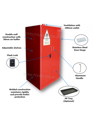 Lab Chemical Storage Cabinet